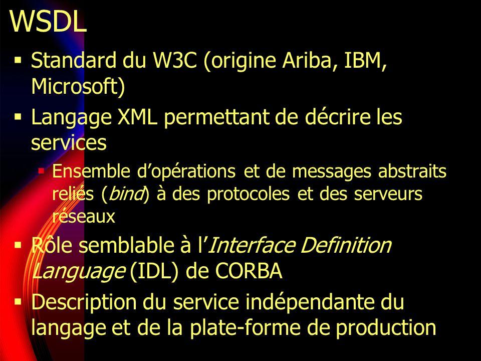 Vocabulaire WSDL Vocabulaire : : définition des types utilisés : Noms et types dun ensembles de champs (paramètres dun appel, valeur de retour…) : Ensemble dopérations (<=1 msg en entrée, n messages en sortie) : Liaison entre un et un protocole (SOAP, HTTP, MIME…) : Point dentrée comme combinaison dun et dune adresse sur le réseau : Collection de points dentrée