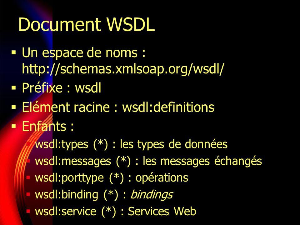 WSDL : Possibilité de définition de types faisant référence à de nouveaux types