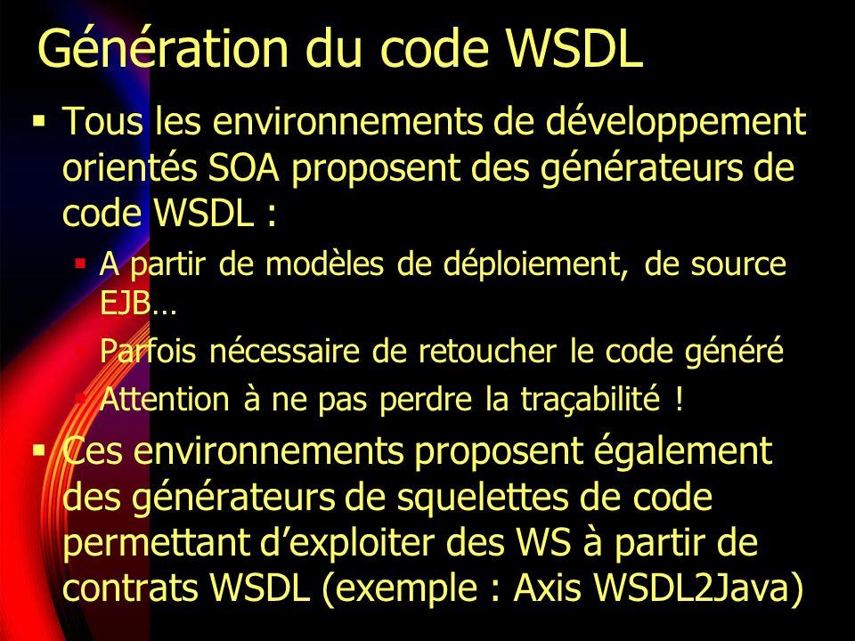 Un langage plutôt verbeux… Comme SOAP, WSDL parle beaucoup pour dire peu de choses… Exemple, lAPI du WS proposé par Amazon.com : 1 150 lignes de code WSDL Pour 23 opérations (34 lignes de code Java) Engendre 12 000 lignes de code Java avec WSDL2Java dAxis, dont lessentiel décrit les types et leur correspondance en Java)