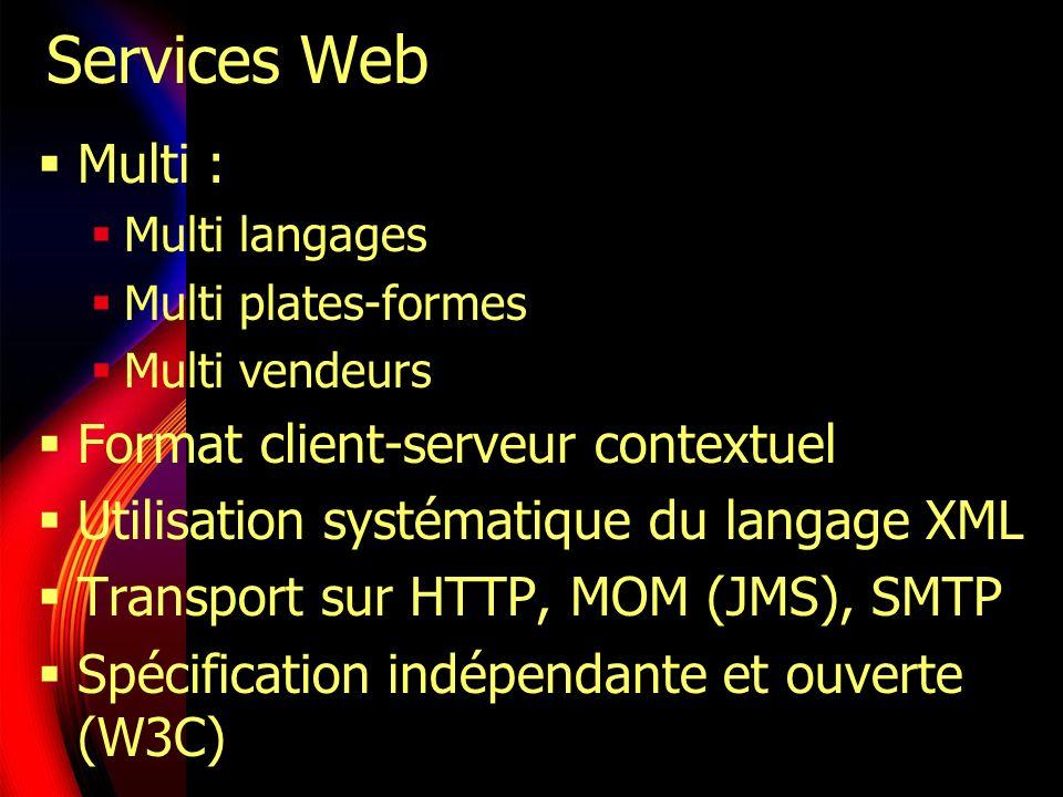 Services Web Rien de nouveau au niveau des modèles … et de larchitecture Mais repose sur des standards (Internet, XML…) En devenir pour les couches hautes : Sécurité, workflow, transactions distribuées Processus métier