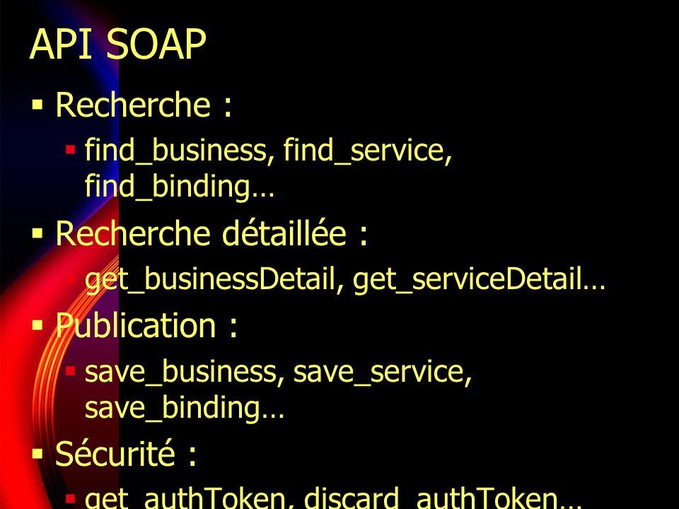 Principes opérationnels Types de services Services White pages Yellow pages Green pages UDDI WSDL Client Appli.