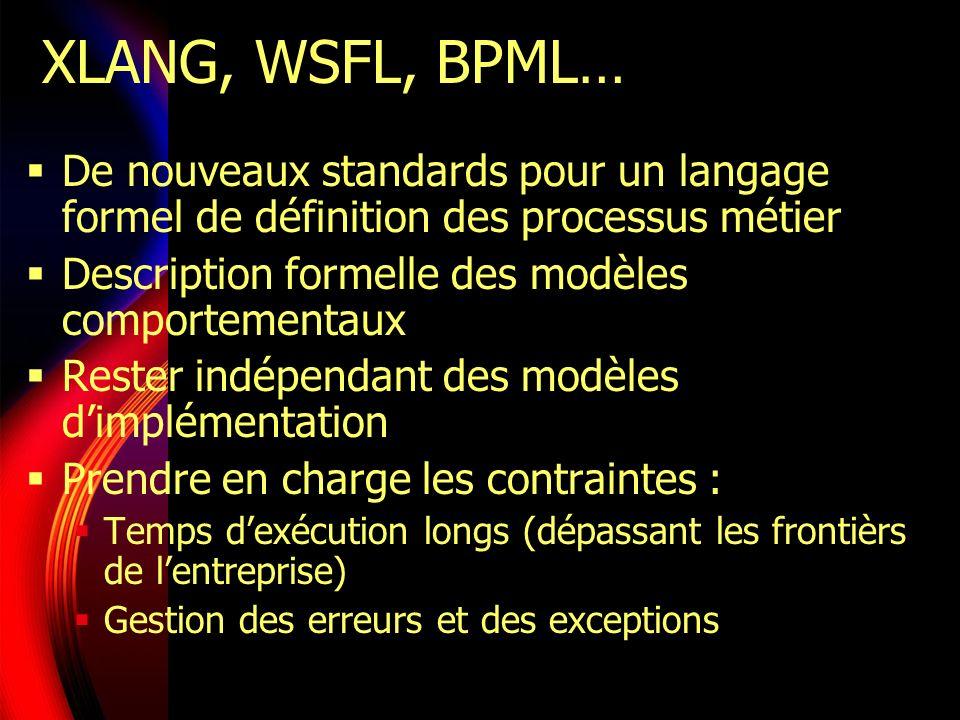 XLANG Origine : Microsoft Langage (XML) utilisé pour la description des processus dans BizTalk Server Forts liens avec WSDL : Processus XLANG = assemblage de WS, orchestrées (connecteurs Sequence, Switch, All, While…) Service XLANG = service WSDL + extension décrivant le comportement du processus (échanges successifs de messages)