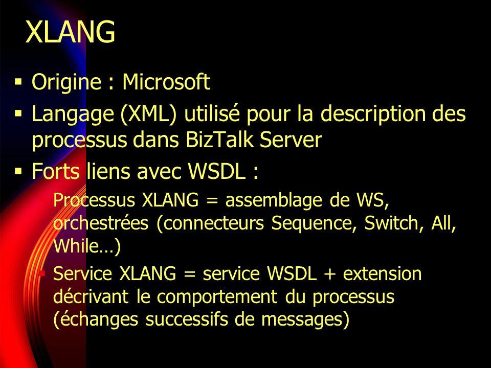 WSFL Web Services Flow Language Origine : IBM Langage (XML) utilisé pour la description des processus dans MQSeries et WebSphere Forts liens avec WSDL Très proches de XLANG Mais extensions intéressantes : Modèles de transformation des données Détermination dynamique des participants