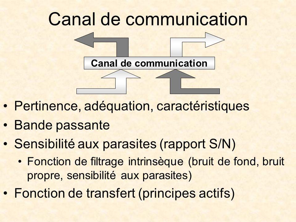 Canal de communication Pertinence, adéquation, caractéristiques Bande passante Sensibilité aux parasites (rapport S/N) Fonction de filtrage intrinsèque (bruit de fond, bruit propre, sensibilité aux parasites) Fonction de transfert (principes actifs)