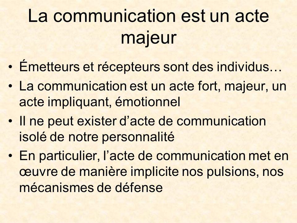 La communication est un acte majeur Émetteurs et récepteurs sont des individus… La communication est un acte fort, majeur, un acte impliquant, émotionnel Il ne peut exister dacte de communication isolé de notre personnalité En particulier, lacte de communication met en œuvre de manière implicite nos pulsions, nos mécanismes de défense