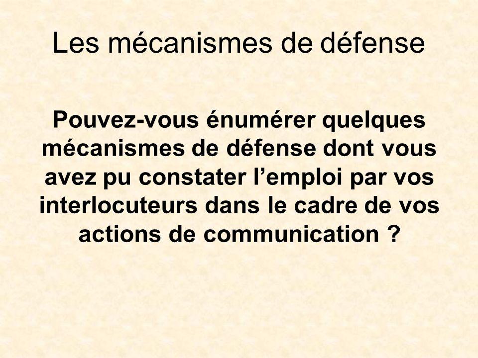 Les mécanismes de défense Pouvez-vous énumérer quelques mécanismes de défense dont vous avez pu constater lemploi par vos interlocuteurs dans le cadre de vos actions de communication ?
