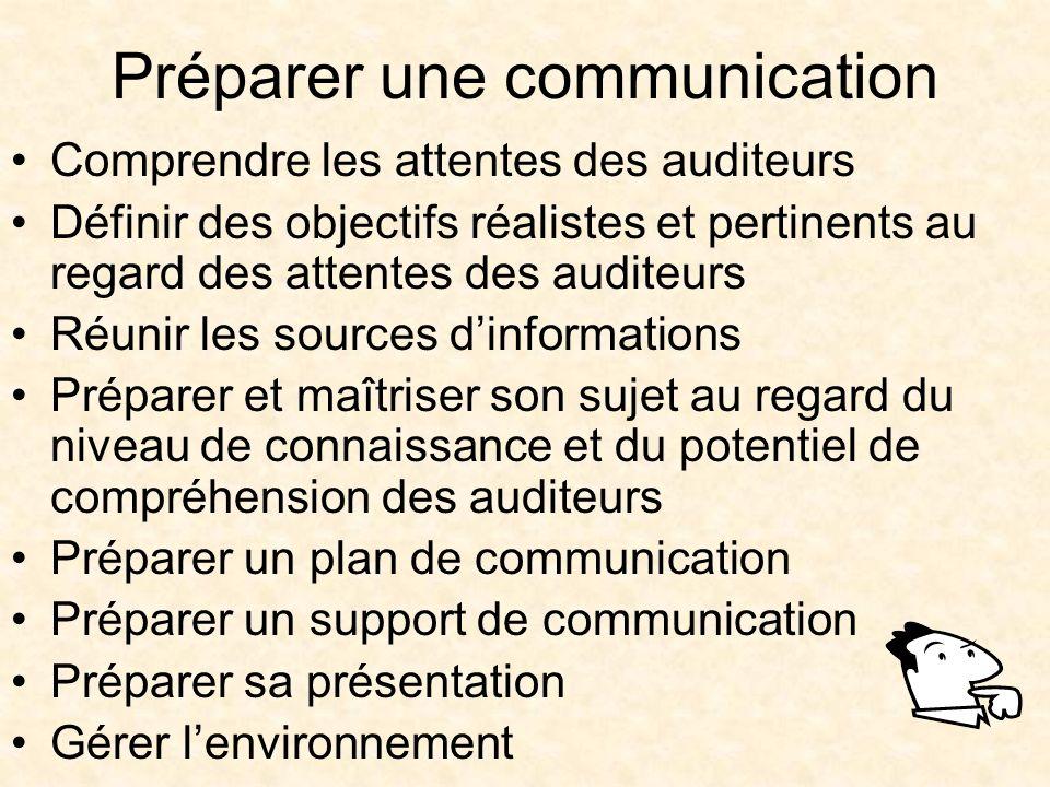 Préparer une communication Comprendre les attentes des auditeurs Définir des objectifs réalistes et pertinents au regard des attentes des auditeurs Réunir les sources dinformations Préparer et maîtriser son sujet au regard du niveau de connaissance et du potentiel de compréhension des auditeurs Préparer un plan de communication Préparer un support de communication Préparer sa présentation Gérer lenvironnement
