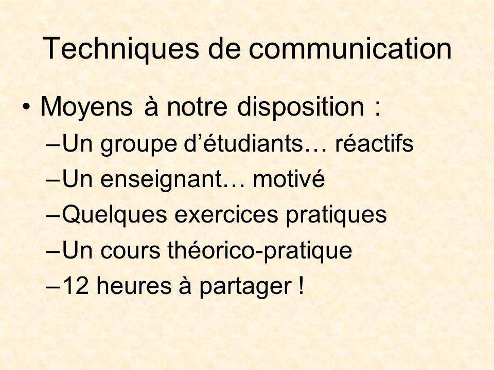 Techniques de communication Moyens à notre disposition : –Un groupe détudiants… réactifs –Un enseignant… motivé –Quelques exercices pratiques –Un cours théorico-pratique –12 heures à partager !