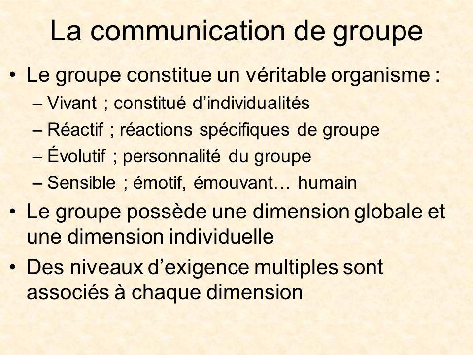 Le groupe constitue un véritable organisme : –Vivant ; constitué dindividualités –Réactif ; réactions spécifiques de groupe –Évolutif ; personnalité du groupe –Sensible ; émotif, émouvant… humain Le groupe possède une dimension globale et une dimension individuelle Des niveaux dexigence multiples sont associés à chaque dimension