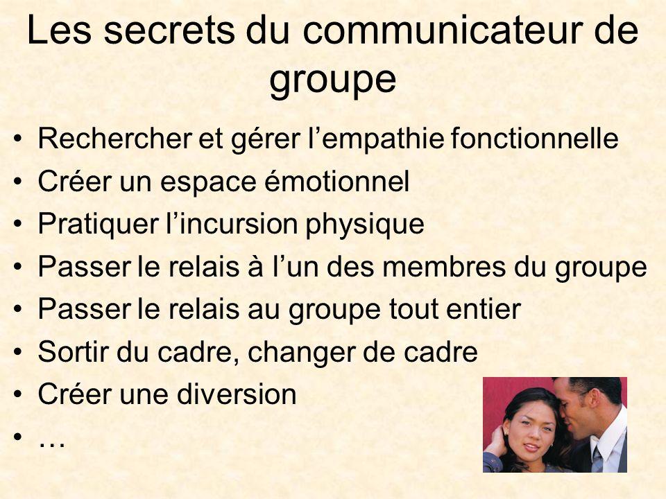 Les secrets du communicateur de groupe Rechercher et gérer lempathie fonctionnelle Créer un espace émotionnel Pratiquer lincursion physique Passer le relais à lun des membres du groupe Passer le relais au groupe tout entier Sortir du cadre, changer de cadre Créer une diversion …