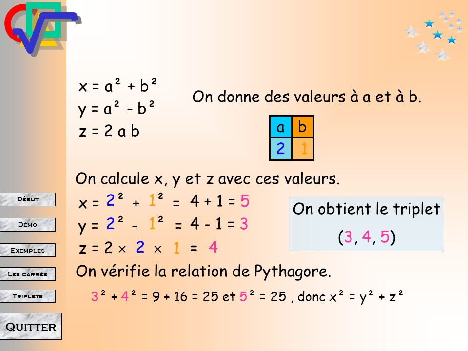 Début Démo Triplets Exemples Les carrés Quitter x = a² + b² y = a² - b² z = 2 a b ab On donne des valeurs à a et à b. On calcule x, y et z avec ces va