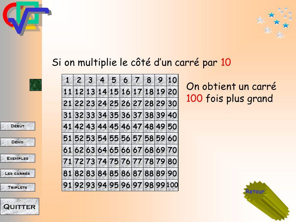 Début Démo Triplets Exemples Les carrés Quitter Si on multiplie le côté d un carré par 5 12345 678910 1112131415 1617181920 2122232425 On obtient un carré 25 fois plus grand