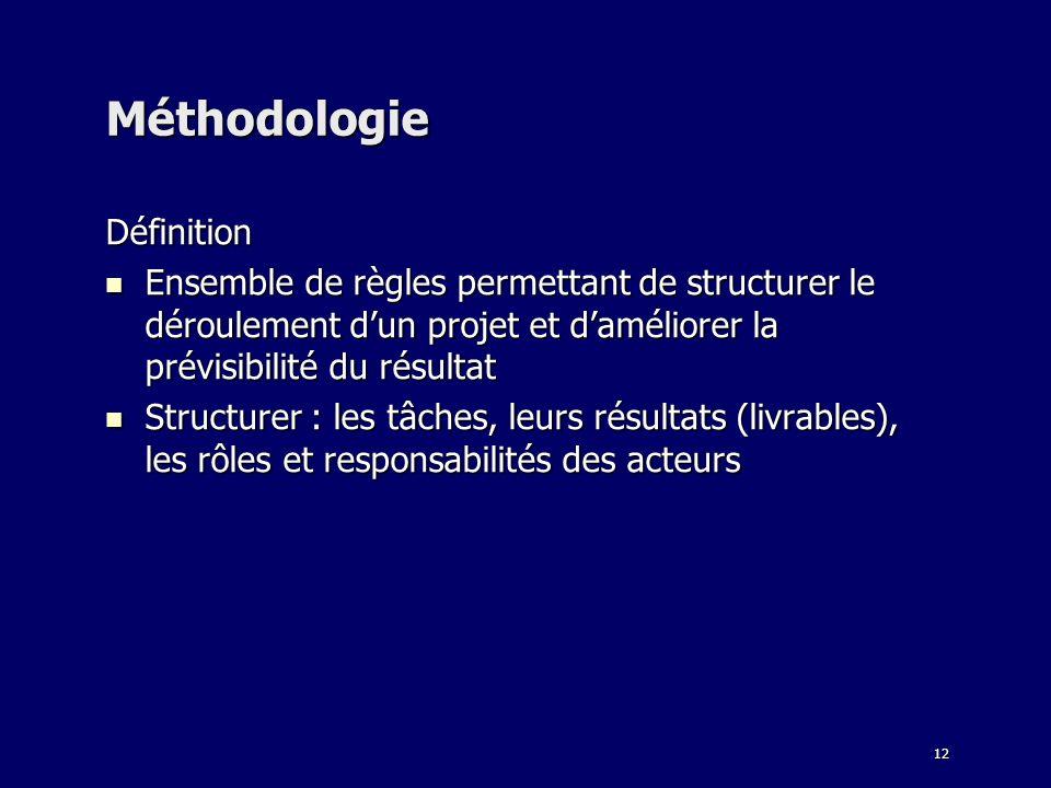 12 Méthodologie Définition Ensemble de règles permettant de structurer le déroulement dun projet et daméliorer la prévisibilité du résultat Ensemble d