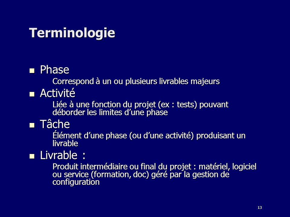 13 Terminologie Phase Phase Correspond à un ou plusieurs livrables majeurs Activité Activité Liée à une fonction du projet (ex : tests) pouvant débord
