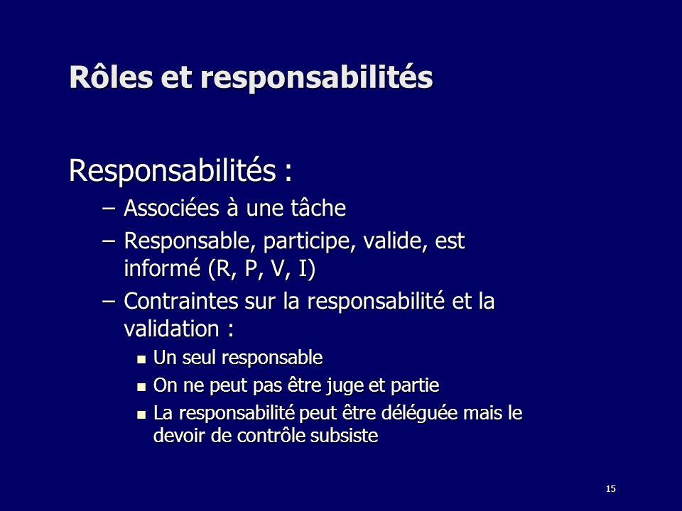 15 Rôles et responsabilités Responsabilités : –Associées à une tâche –Responsable, participe, valide, est informé (R, P, V, I) –Contraintes sur la responsabilité et la validation : Un seul responsable Un seul responsable On ne peut pas être juge et partie On ne peut pas être juge et partie La responsabilité peut être déléguée mais le devoir de contrôle subsiste La responsabilité peut être déléguée mais le devoir de contrôle subsiste