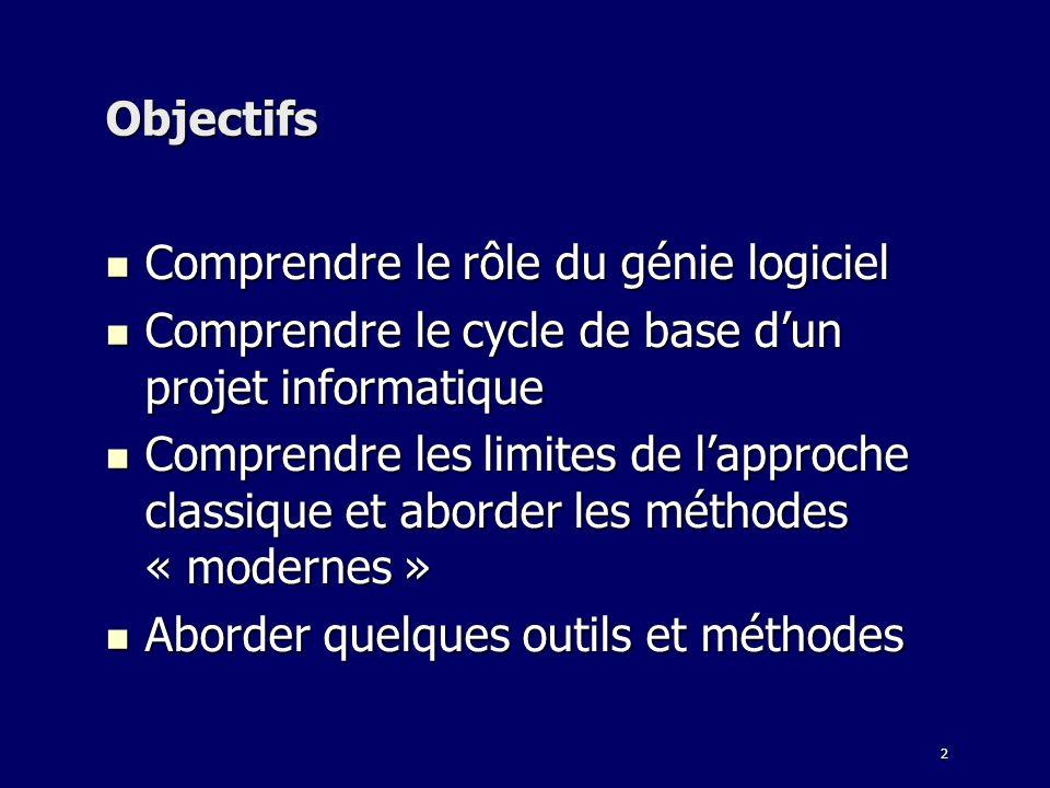 2 Objectifs Comprendre le rôle du génie logiciel Comprendre le rôle du génie logiciel Comprendre le cycle de base dun projet informatique Comprendre l