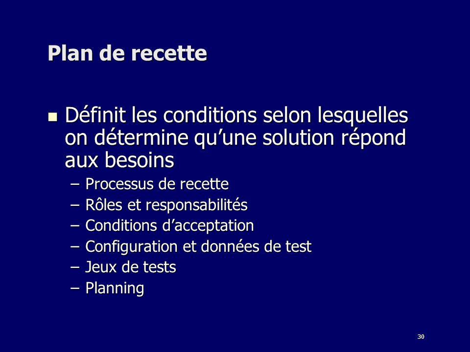 30 Plan de recette Définit les conditions selon lesquelles on détermine quune solution répond aux besoins Définit les conditions selon lesquelles on d