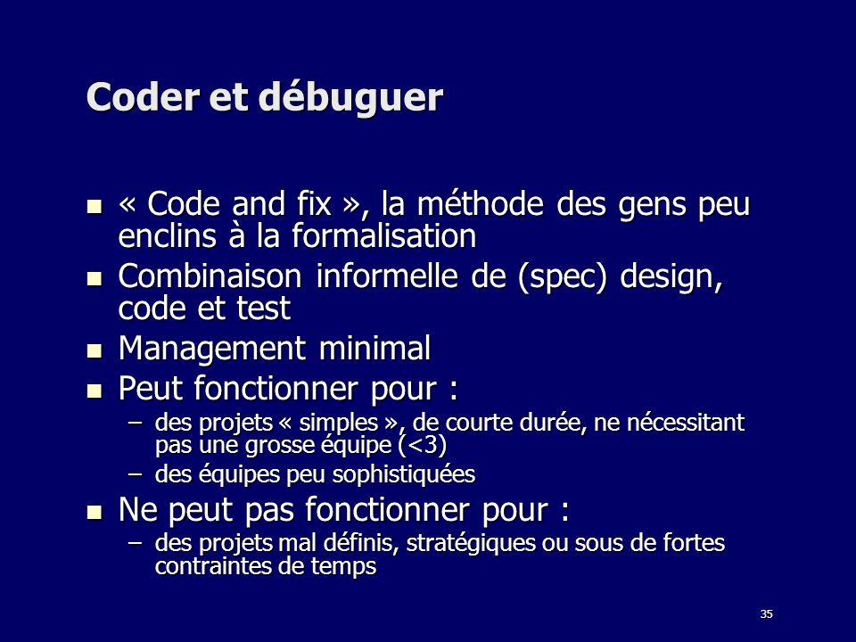 35 Coder et débuguer « Code and fix », la méthode des gens peu enclins à la formalisation « Code and fix », la méthode des gens peu enclins à la formalisation Combinaison informelle de (spec) design, code et test Combinaison informelle de (spec) design, code et test Management minimal Management minimal Peut fonctionner pour : Peut fonctionner pour : –des projets « simples », de courte durée, ne nécessitant pas une grosse équipe (<3) –des équipes peu sophistiquées Ne peut pas fonctionner pour : Ne peut pas fonctionner pour : –des projets mal définis, stratégiques ou sous de fortes contraintes de temps