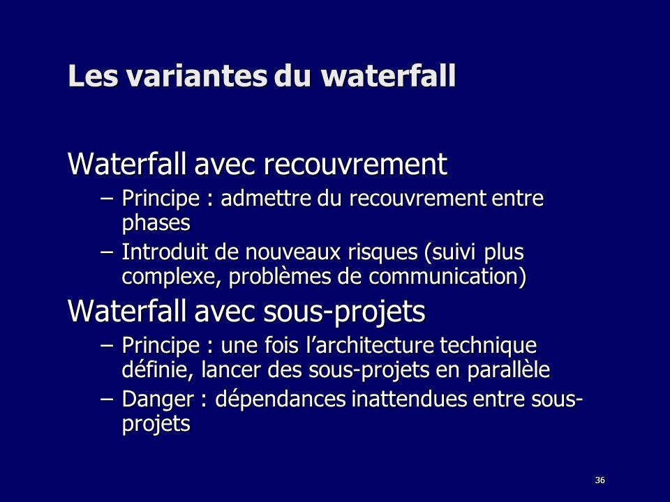 36 Les variantes du waterfall Waterfall avec recouvrement –Principe : admettre du recouvrement entre phases –Introduit de nouveaux risques (suivi plus