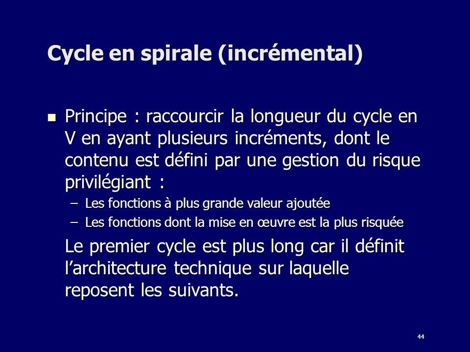 44 Cycle en spirale (incrémental) Principe : raccourcir la longueur du cycle en V en ayant plusieurs incréments, dont le contenu est défini par une gestion du risque privilégiant : Principe : raccourcir la longueur du cycle en V en ayant plusieurs incréments, dont le contenu est défini par une gestion du risque privilégiant : –Les fonctions à plus grande valeur ajoutée –Les fonctions dont la mise en œuvre est la plus risquée Le premier cycle est plus long car il définit larchitecture technique sur laquelle reposent les suivants.