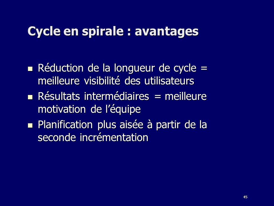 45 Cycle en spirale : avantages Réduction de la longueur de cycle = meilleure visibilité des utilisateurs Réduction de la longueur de cycle = meilleur