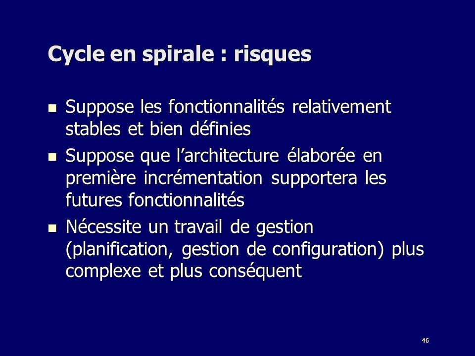 46 Cycle en spirale : risques Suppose les fonctionnalités relativement stables et bien définies Suppose les fonctionnalités relativement stables et bi