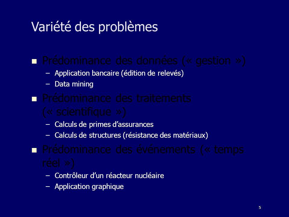 5 Variété des problèmes Prédominance des données (« gestion ») –Application bancaire (édition de relevés) –Data mining Prédominance des traitements (« scientifique ») –Calculs de primes dassurances –Calculs de structures (résistance des matériaux) Prédominance des événements (« temps réel ») –Contrôleur dun réacteur nucléaire –Application graphique