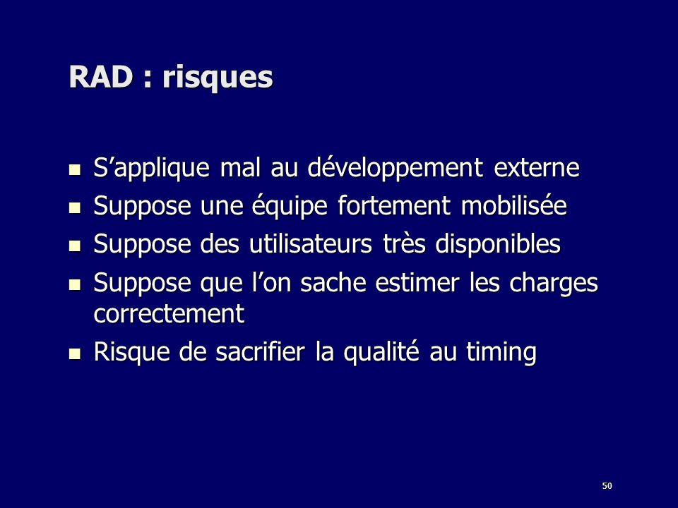50 RAD : risques Sapplique mal au développement externe Sapplique mal au développement externe Suppose une équipe fortement mobilisée Suppose une équi