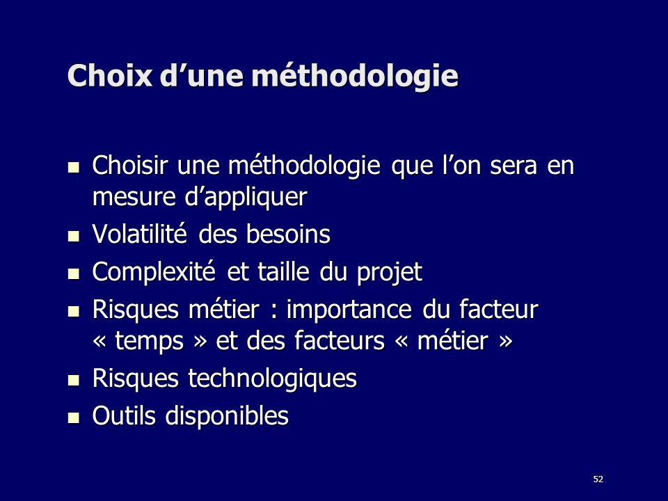 52 Choix dune méthodologie Choisir une méthodologie que lon sera en mesure dappliquer Choisir une méthodologie que lon sera en mesure dappliquer Volat