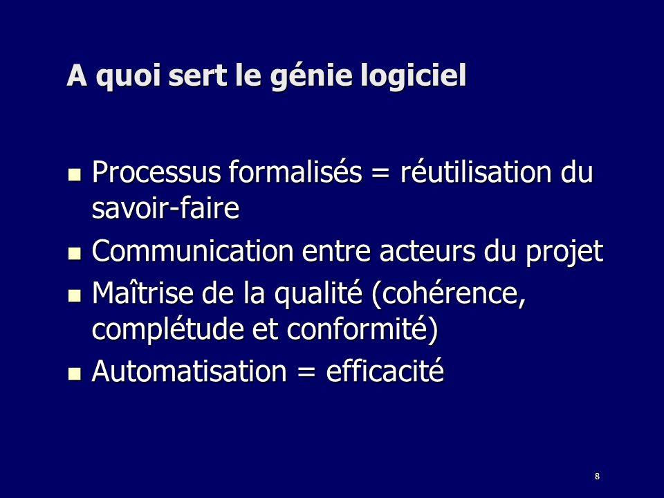 8 A quoi sert le génie logiciel Processus formalisés = réutilisation du savoir-faire Processus formalisés = réutilisation du savoir-faire Communicatio