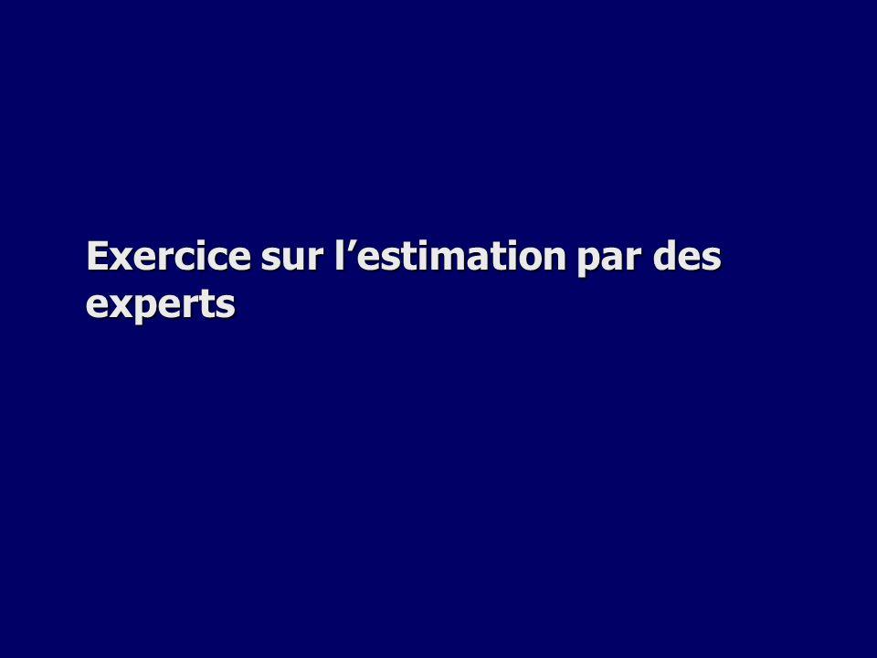 Exercice sur lestimation par des experts