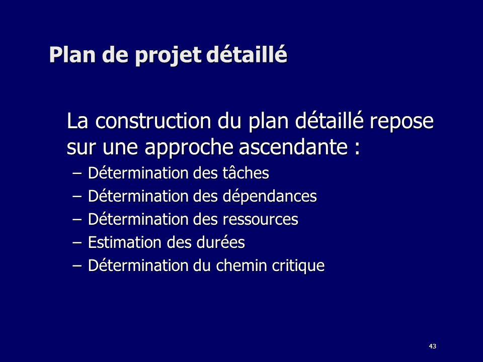 43 Plan de projet détaillé La construction du plan détaillé repose sur une approche ascendante : –Détermination des tâches –Détermination des dépendances –Détermination des ressources –Estimation des durées –Détermination du chemin critique