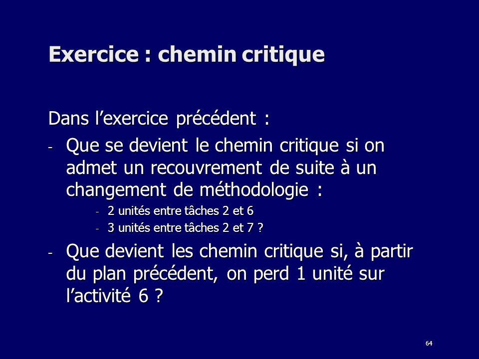 64 Exercice : chemin critique Dans lexercice précédent : - Que se devient le chemin critique si on admet un recouvrement de suite à un changement de méthodologie : - 2 unités entre tâches 2 et 6 - 3 unités entre tâches 2 et 7 .