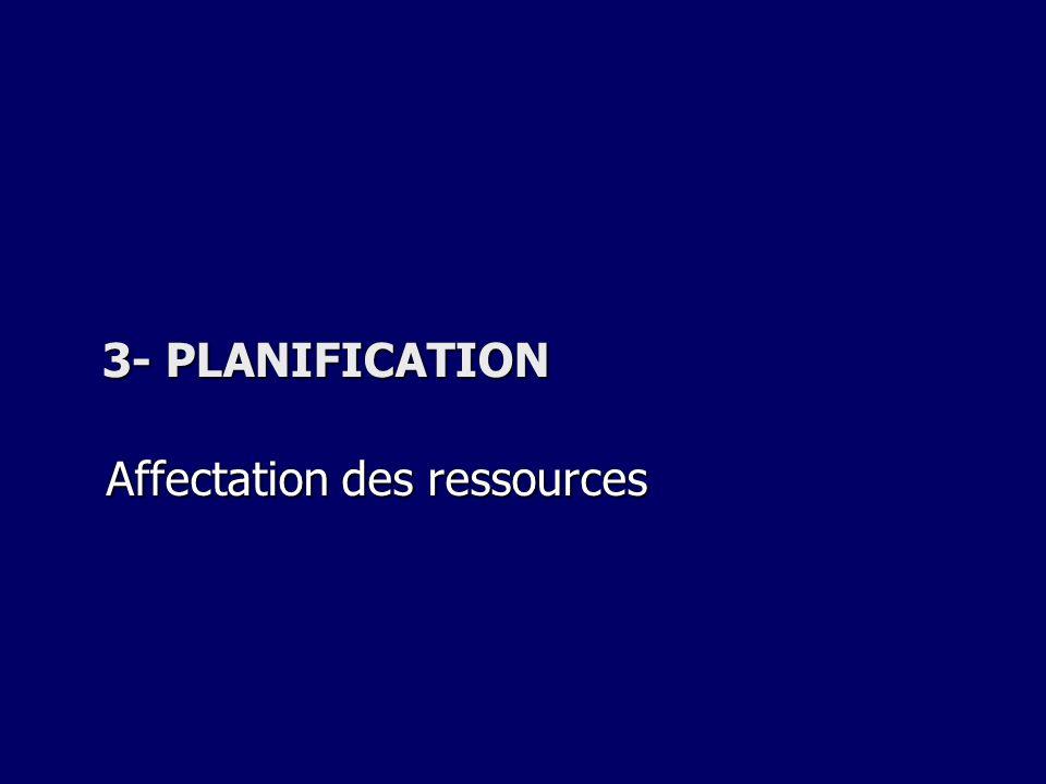 3- PLANIFICATION Affectation des ressources