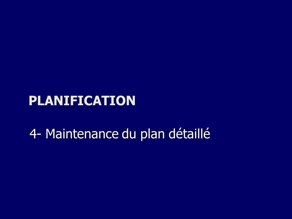 PLANIFICATION 4- Maintenance du plan détaillé