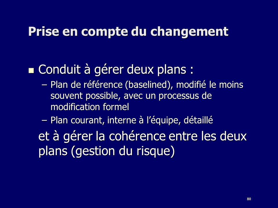 80 Prise en compte du changement Conduit à gérer deux plans : Conduit à gérer deux plans : –Plan de référence (baselined), modifié le moins souvent possible, avec un processus de modification formel –Plan courant, interne à léquipe, détaillé et à gérer la cohérence entre les deux plans (gestion du risque)