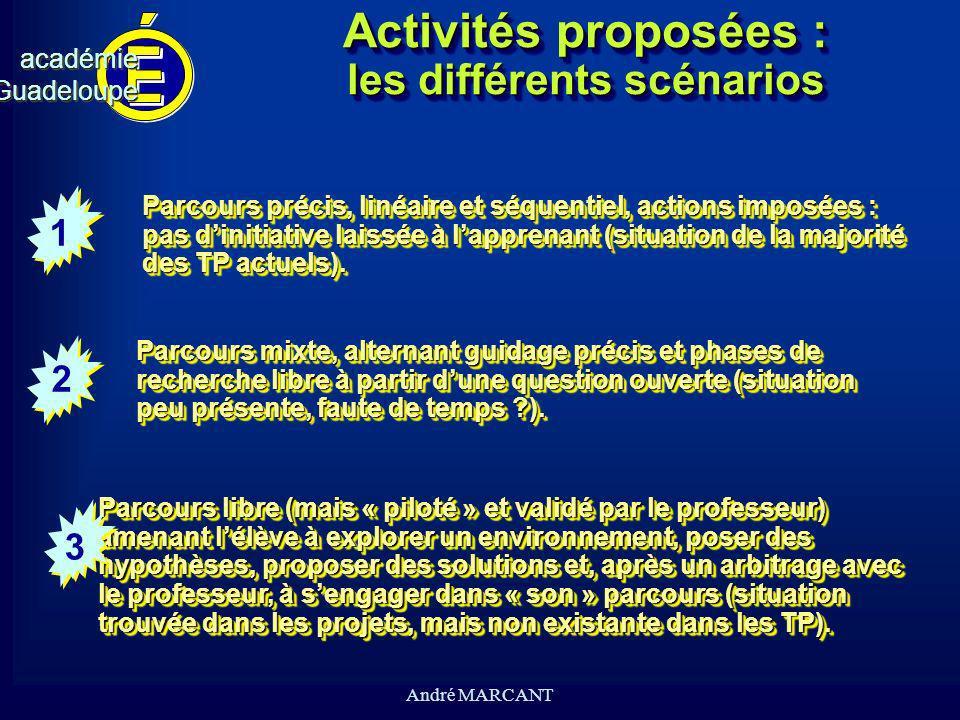 cv académieGuadeloupeacadémieGuadeloupe André MARCANT Activités proposées : les différents scénarios Parcours précis, linéaire et séquentiel, actions