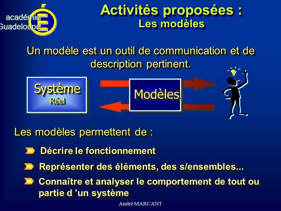 cv académieGuadeloupeacadémieGuadeloupe André MARCANT Activités proposées : Les modèles Un modèle est un outil de communication et de description pert