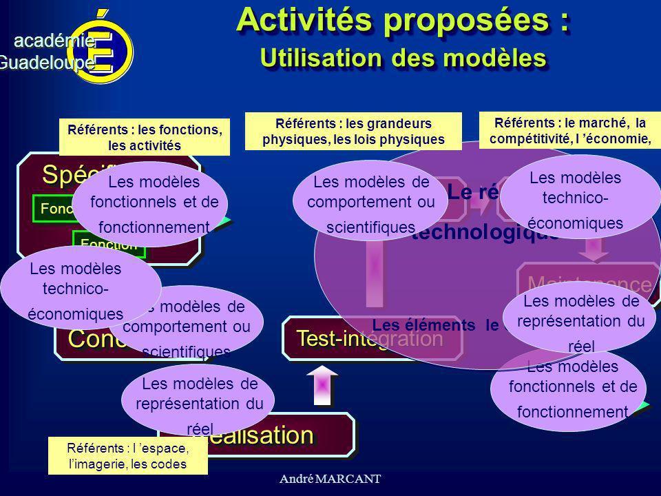 cv académieGuadeloupeacadémieGuadeloupe André MARCANT Activités proposées : Utilisation des modèles CommercialisationCommercialisation SpécificationSp