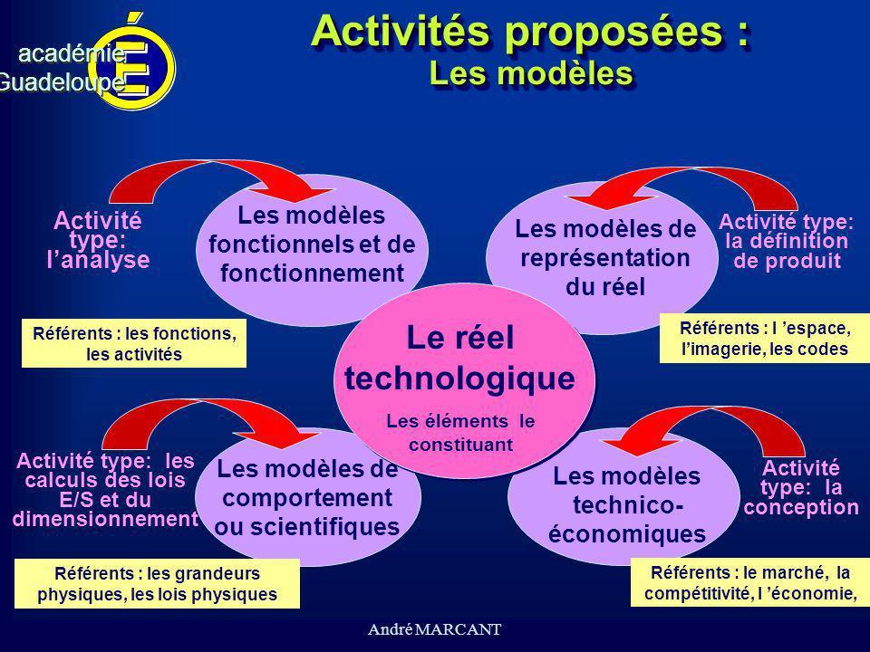 cv académieGuadeloupeacadémieGuadeloupe André MARCANT Activités proposées : Les modèles Les modèles technico- économiques Référents : le marché, la co