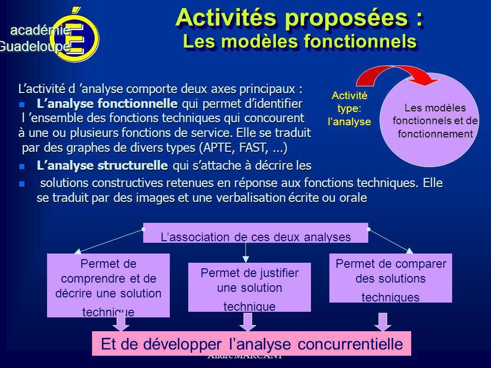 cv académieGuadeloupeacadémieGuadeloupe André MARCANT Activités proposées : Les modèles fonctionnels Les modèles fonctionnels et de fonctionnement Act