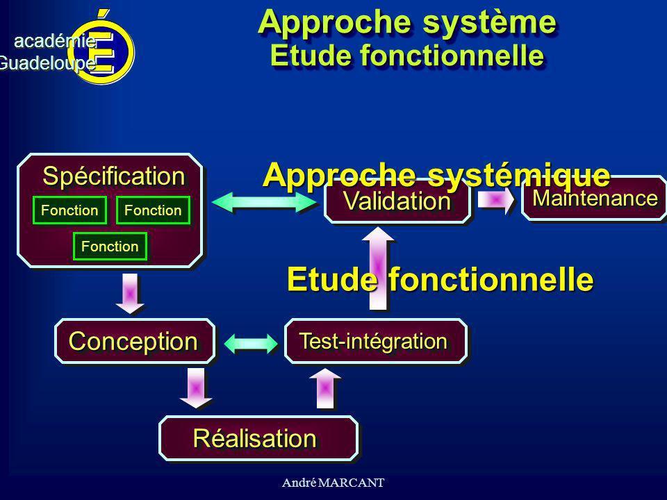 cv académieGuadeloupeacadémieGuadeloupe André MARCANT Approche système Etude fonctionnelle SpécificationSpécification Fonction ConceptionConception Ré