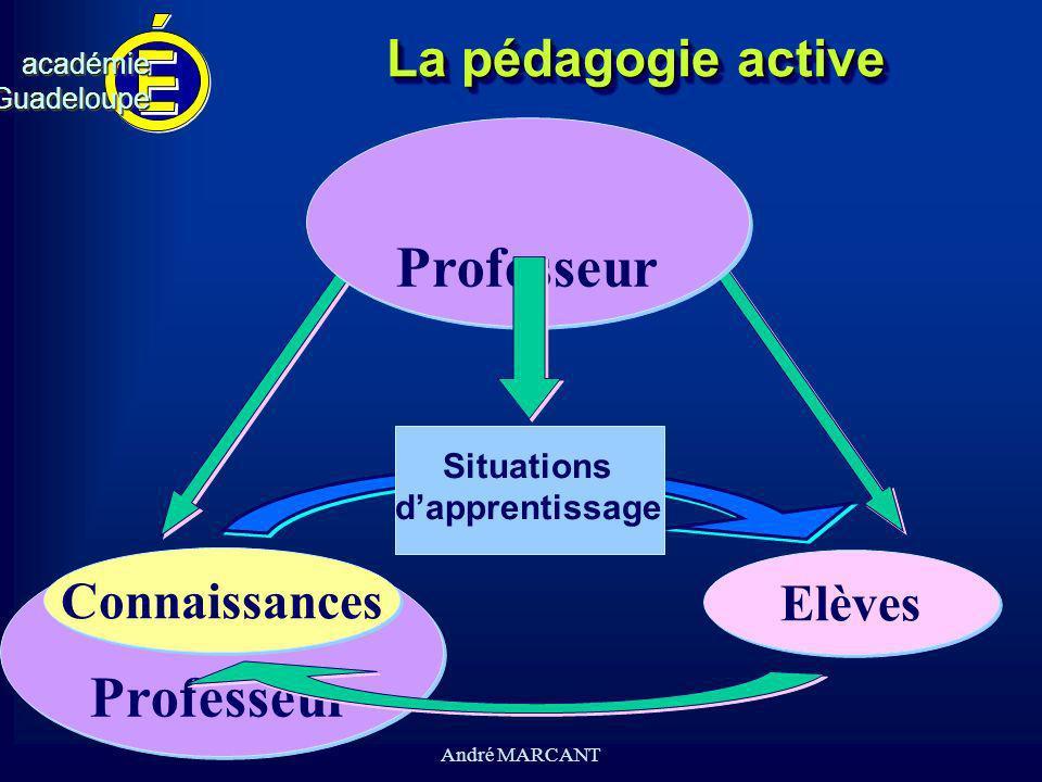 cv académieGuadeloupeacadémieGuadeloupe André MARCANT La pédagogie active Professeur Connaissances Elèves Situations dapprentissage Professeur