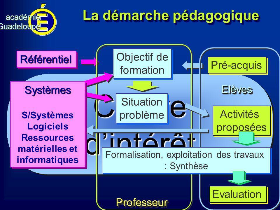 cv académieGuadeloupeacadémieGuadeloupe André MARCANTCentredintérêtCentredintérêt La démarche pédagogique Objectif de formation Objectif de formation