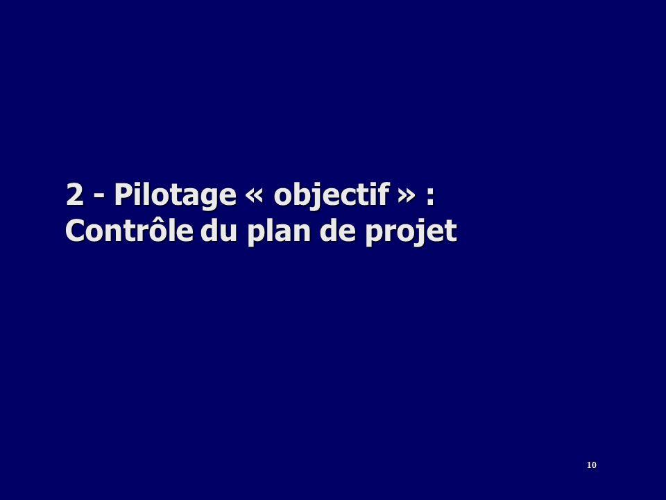 10 2 - Pilotage « objectif » : Contrôle du plan de projet 2 - Pilotage « objectif » : Contrôle du plan de projet