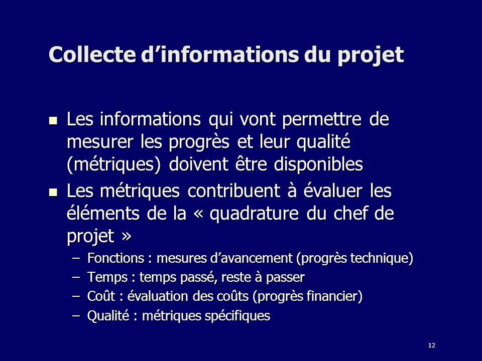 12 Collecte dinformations du projet Les informations qui vont permettre de mesurer les progrès et leur qualité (métriques) doivent être disponibles Le
