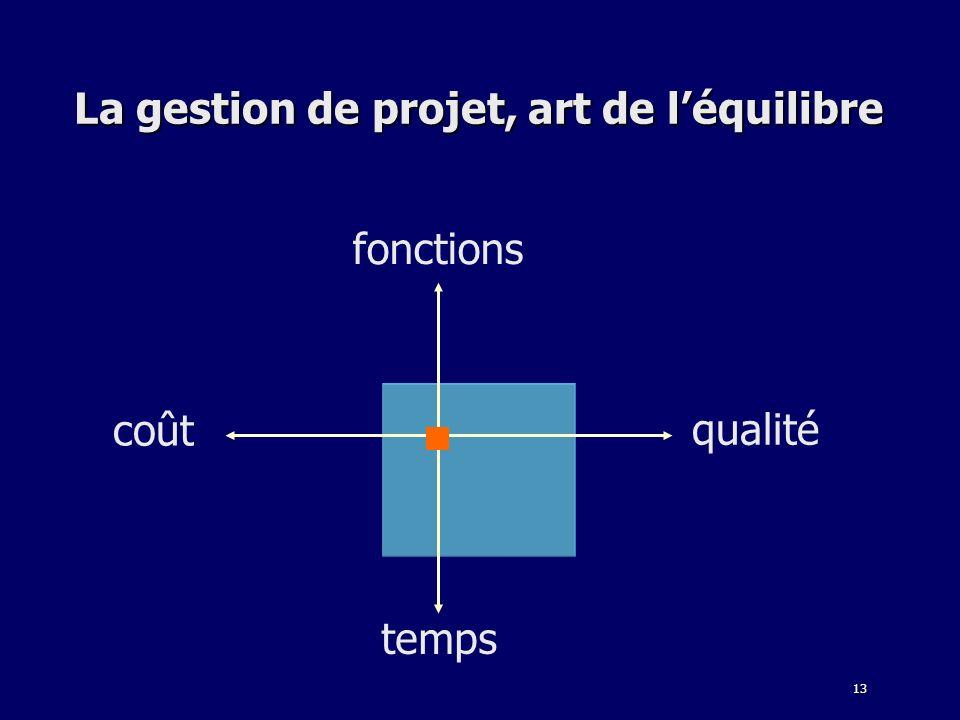 13 La gestion de projet, art de léquilibre fonctions qualité temps coût