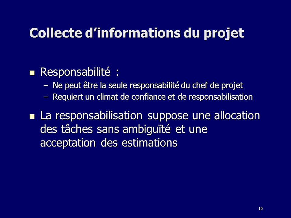 15 Collecte dinformations du projet Responsabilité : Responsabilité : –Ne peut être la seule responsabilité du chef de projet –Requiert un climat de c