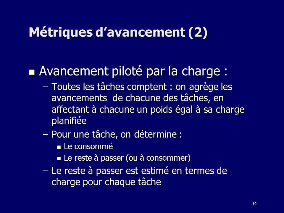 19 Métriques davancement (2) Avancement piloté par la charge : Avancement piloté par la charge : –Toutes les tâches comptent : on agrège les avancemen