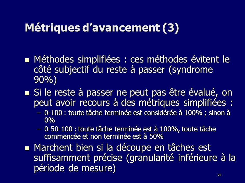 20 Métriques davancement (3) Méthodes simplifiées : ces méthodes évitent le côté subjectif du reste à passer (syndrome 90%) Méthodes simplifiées : ces